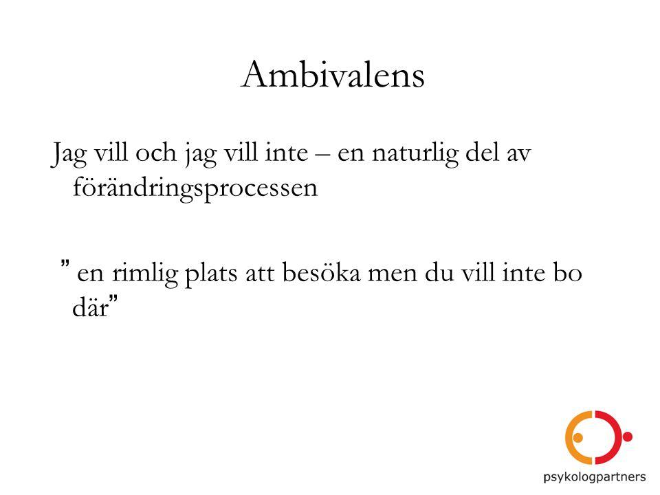 """Ambivalens Jag vill och jag vill inte – en naturlig del av förändringsprocessen """" en rimlig plats att besöka men du vill inte bo där"""""""