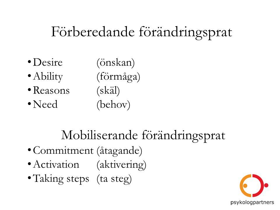 Förberedande förändringsprat •Desire(önskan) •Ability(förmåga) •Reasons(skäl) •Need(behov) Mobiliserande förändringsprat •Commitment(åtagande) •Activa