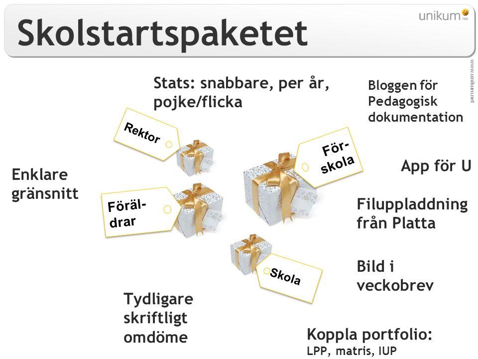 www.unikum.net Skolstartspaketet Enklare gränsnitt Bild i veckobrev Tydligare skriftligt omdöme Stats: snabbare, per år, pojke/flicka Rektor Föräl- dr