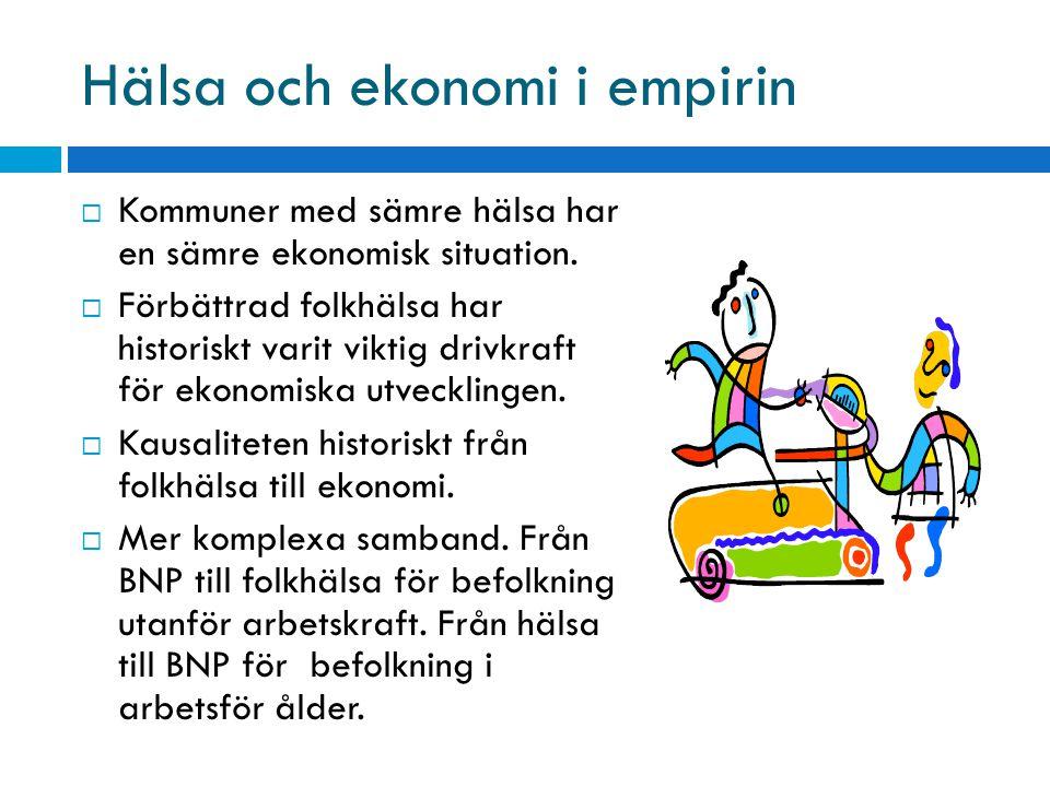 Hälsa och ekonomi i empirin  Kommuner med sämre hälsa har en sämre ekonomisk situation.  Förbättrad folkhälsa har historiskt varit viktig drivkraft