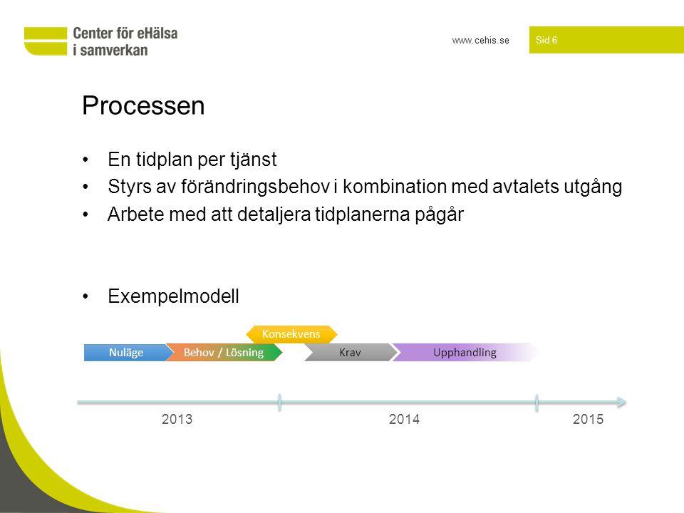 www.cehis.se Sid 6 Processen •En tidplan per tjänst •Styrs av förändringsbehov i kombination med avtalets utgång •Arbete med att detaljera tidplanerna