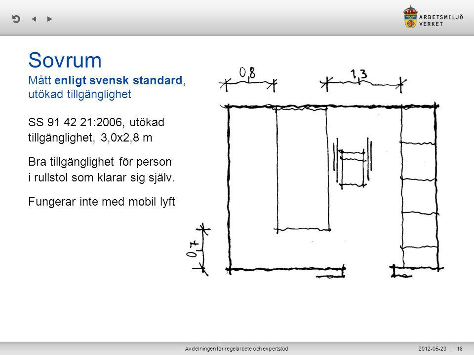 | 2012-05-23Avdelningen för regelarbete och expertstöd18 Sovrum Mått enligt svensk standard, utökad tillgänglighet SS 91 42 21:2006, utökad tillgängli