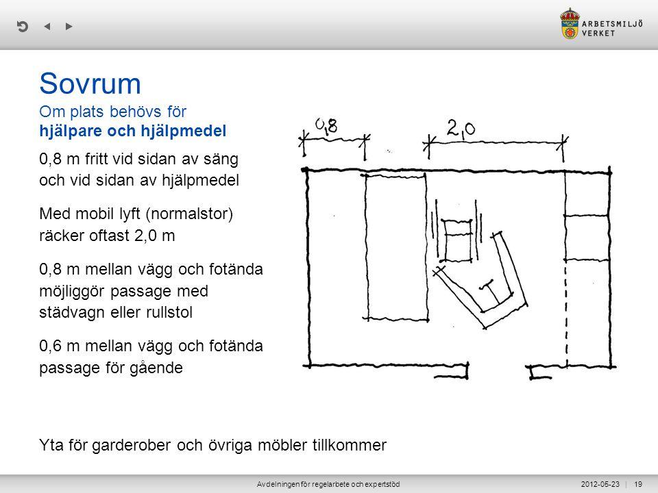 | 2012-05-23Avdelningen för regelarbete och expertstöd19 0,8 m fritt vid sidan av säng och vid sidan av hjälpmedel Med mobil lyft (normalstor) räcker