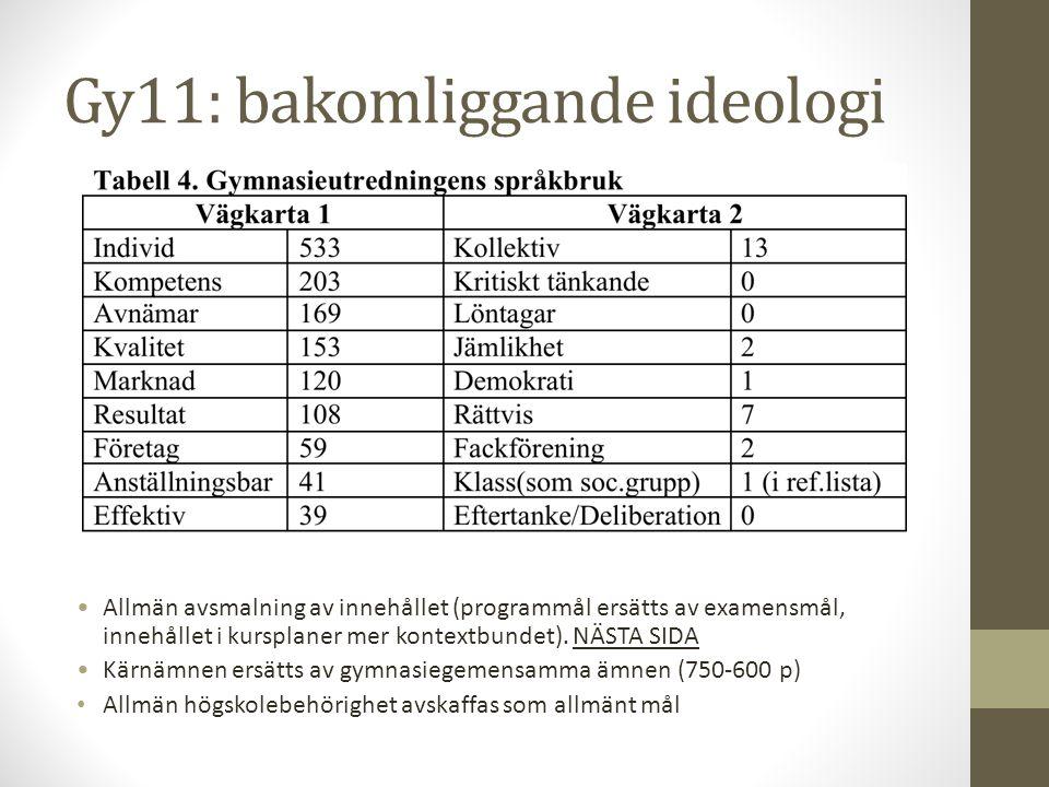 Gy11: bakomliggande ideologi •Allmän avsmalning av innehållet (programmål ersätts av examensmål, innehållet i kursplaner mer kontextbundet). NÄSTA SID