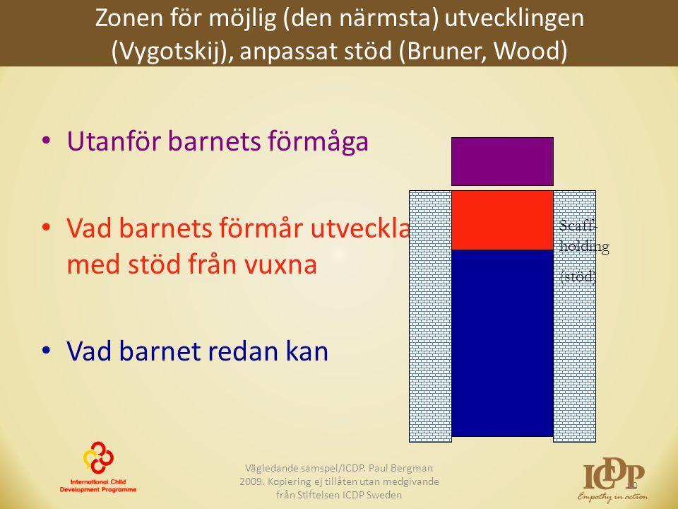 Zonen för möjlig (den närmsta) utvecklingen (Vygotskij), anpassat stöd (Bruner, Wood) • Utanför barnets förmåga • Vad barnets förmår utveckla med stöd
