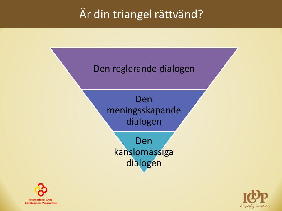 Är din triangel rättvänd? Den reglerande dialogen Den meningsskapande dialogen Den känslomässiga dialogen