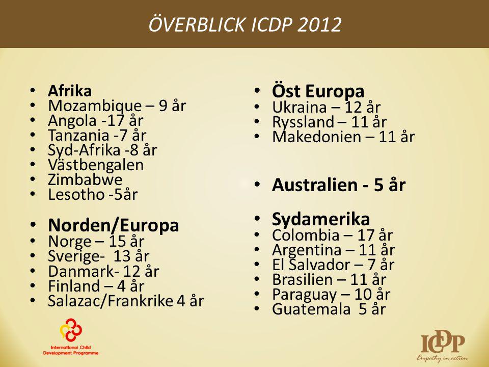 ÖVERBLICK ICDP 2012 • Afrika • Mozambique – 9 år • Angola -17 år • Tanzania -7 år • Syd-Afrika -8 år • Västbengalen • Zimbabwe • Lesotho -5år • Norden