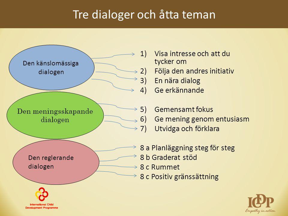 Tre dialoger och åtta teman Den känslomässiga dialogen Den meningsskapande dialogen Den reglerande dialogen 1)Visa intresse och att du tycker om 2)Föl