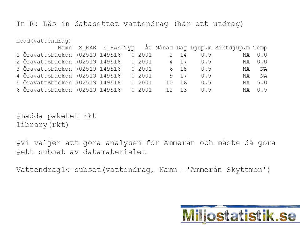 In R: Läs in datasettet vattendrag (här ett utdrag) head(vattendrag) Namn X_RAK Y_RAK Typ År Månad Dag Djup.m Siktdjup.m Temp 1 Öravattsbäcken 702519 149516 0 2001 2 14 0.5 NA 0.0 2 Öravattsbäcken 702519 149516 0 2001 4 17 0.5 NA 0.0 3 Öravattsbäcken 702519 149516 0 2001 6 18 0.5 NA NA 4 Öravattsbäcken 702519 149516 0 2001 9 17 0.5 NA NA 5 Öravattsbäcken 702519 149516 0 2001 10 16 0.5 NA 5.0 6 Öravattsbäcken 702519 149516 0 2001 12 13 0.5 NA 0.5 #Ladda paketet rkt library(rkt) #Vi väljer att göra analysen för Ammerån och måste då göra #ett subset av datamaterialet Vattendrag1<-subset(vattendrag, Namn== Ammerån Skyttmon )