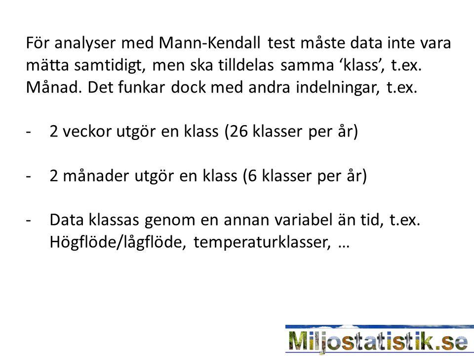 För analyser med Mann-Kendall test måste data inte vara mätta samtidigt, men ska tilldelas samma 'klass', t.ex. Månad. Det funkar dock med andra indel