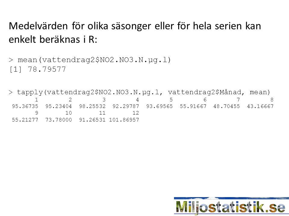 Medelvärden för olika säsonger eller för hela serien kan enkelt beräknas i R: > mean(vattendrag2$NO2.NO3.N.µg.l) [1] 78.79577 > tapply(vattendrag2$NO2.NO3.N.µg.l, vattendrag2$Månad, mean) 1 2 3 4 5 6 7 8 95.36735 95.23404 98.25532 92.29787 93.69565 55.91667 48.70455 43.16667 9 10 11 12 55.21277 73.78000 91.26531 101.86957