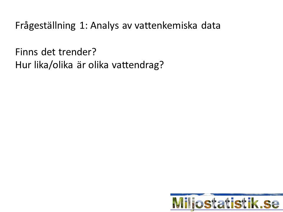 Frågeställning 1: Analys av vattenkemiska data Finns det trender? Hur lika/olika är olika vattendrag?