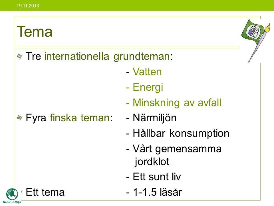 Tre internationella grundteman: - Vatten - Energi - Minskning av avfall Fyra finska teman:- Närmiljön - Hållbar konsumption - Vårt gemensamma jordklot