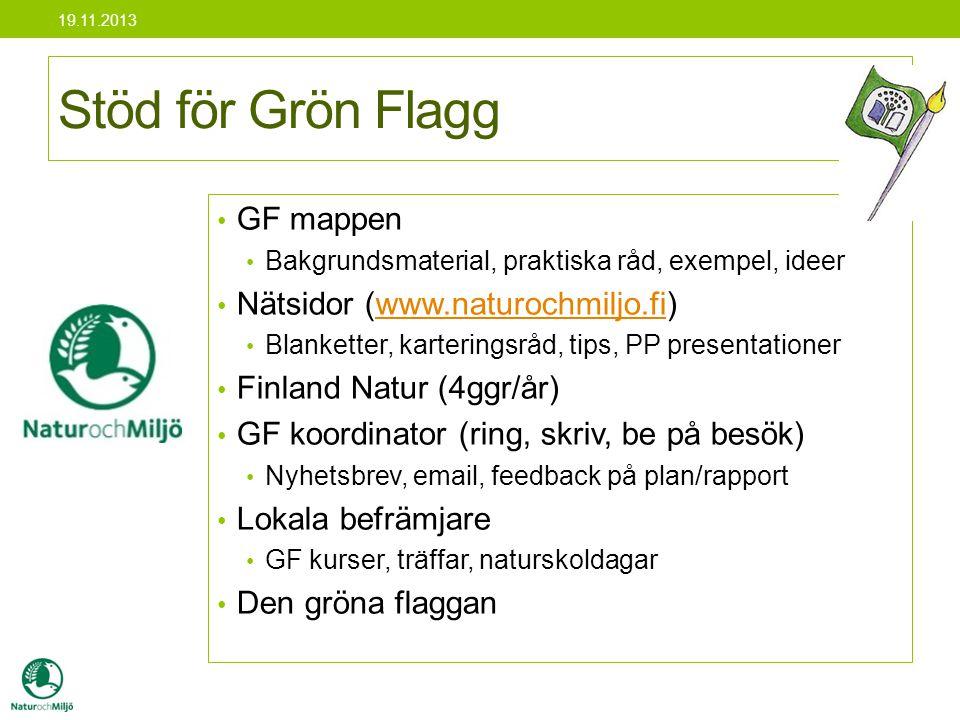 • GF mappen • Bakgrundsmaterial, praktiska råd, exempel, ideer • Nätsidor (www.naturochmiljo.fi)www.naturochmiljo.fi • Blanketter, karteringsråd, tips
