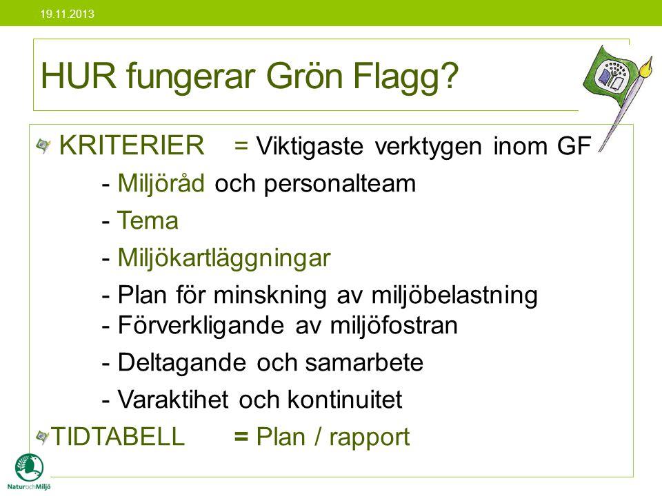 HUR fungerar Grön Flagg? KRITERIER = Viktigaste verktygen inom GF - Miljöråd och personalteam - Tema - Miljökartläggningar - Plan för minskning av mil