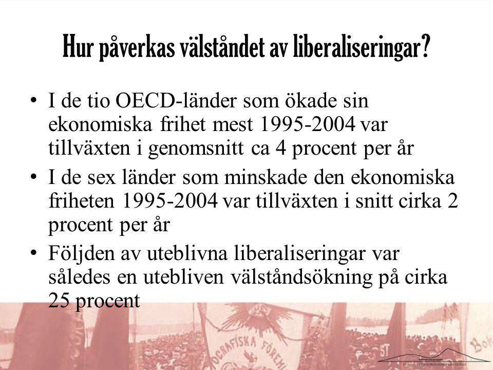 Hur påverkas välståndet av liberaliseringar.