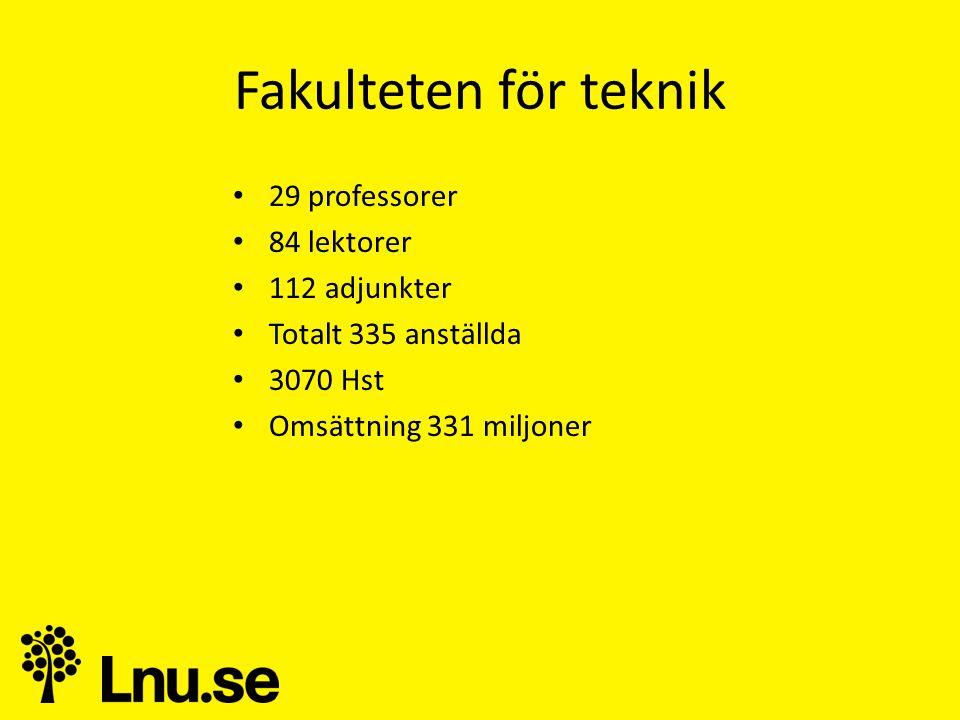 Fakulteten för teknik • 29 professorer • 84 lektorer • 112 adjunkter • Totalt 335 anställda • 3070 Hst • Omsättning 331 miljoner