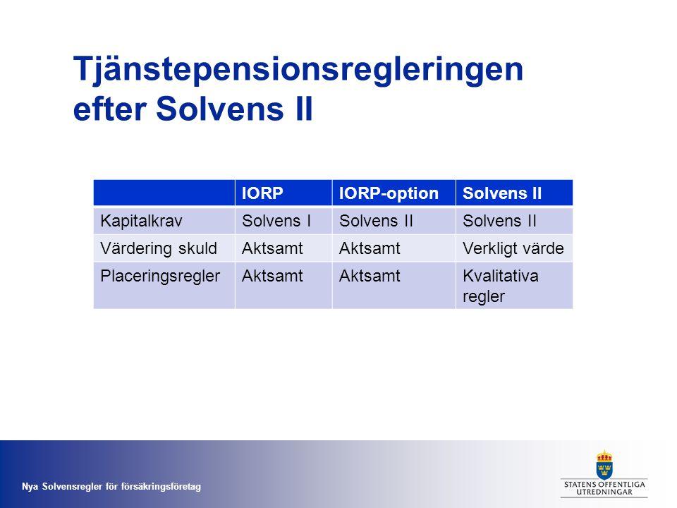Nya Solvensregler för försäkringsföretag Tjänstepensionsregleringen efter Solvens II IORPIORP-optionSolvens II KapitalkravSolvens ISolvens II Värderin