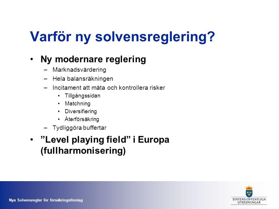 Nya Solvensregler för försäkringsföretag Varför ny solvensreglering? •Ny modernare reglering –Marknadsvärdering –Hela balansräkningen –Incitament att
