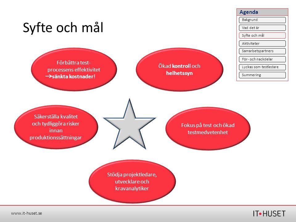 www.it-huset.se Syfte och mål Fokus på test och ökad testmedvetenhet Stödja projektledare, utvecklare och kravanalytiker Säkerställa kvalitet och tydl