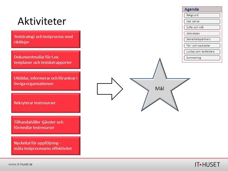 www.it-huset.se Aktiviteter Mål Utbildar, informerar och förankrar i övriga organisationen Teststrategi och testprocess med riktlinjer Dokumentmallar