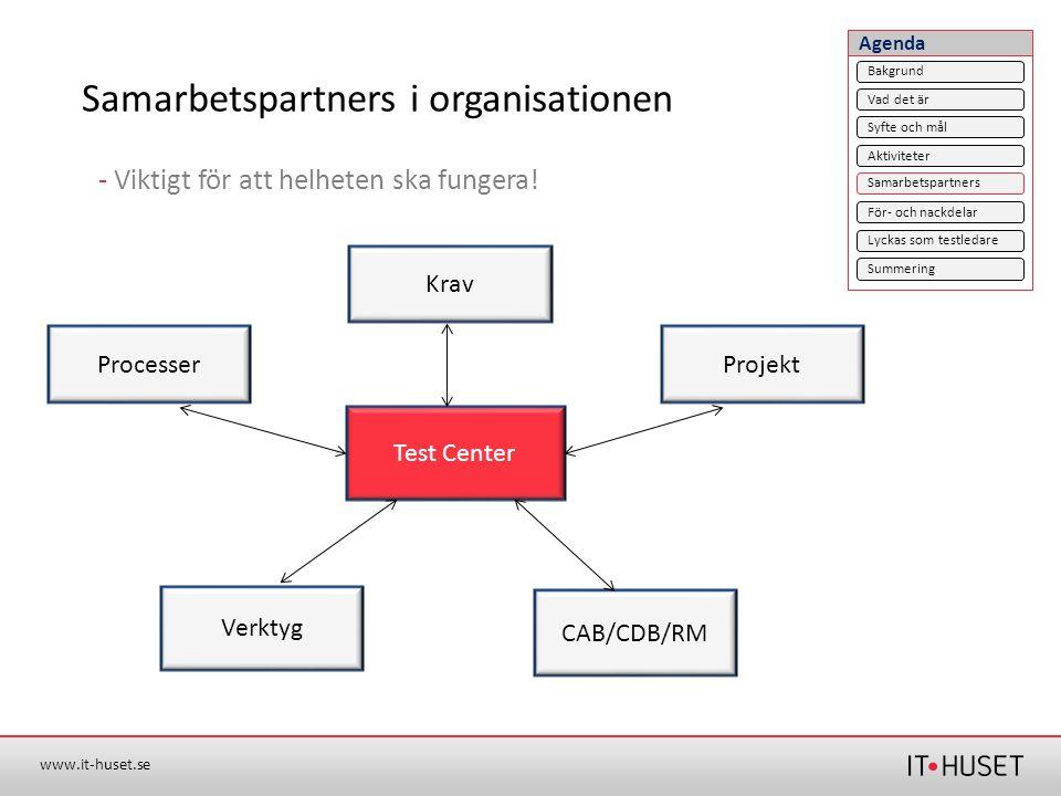 www.it-huset.se Samarbetspartners i organisationen Test Center Krav Processer Verktyg Projekt CAB/CDB/RM - Viktigt för att helheten ska fungera! Agend