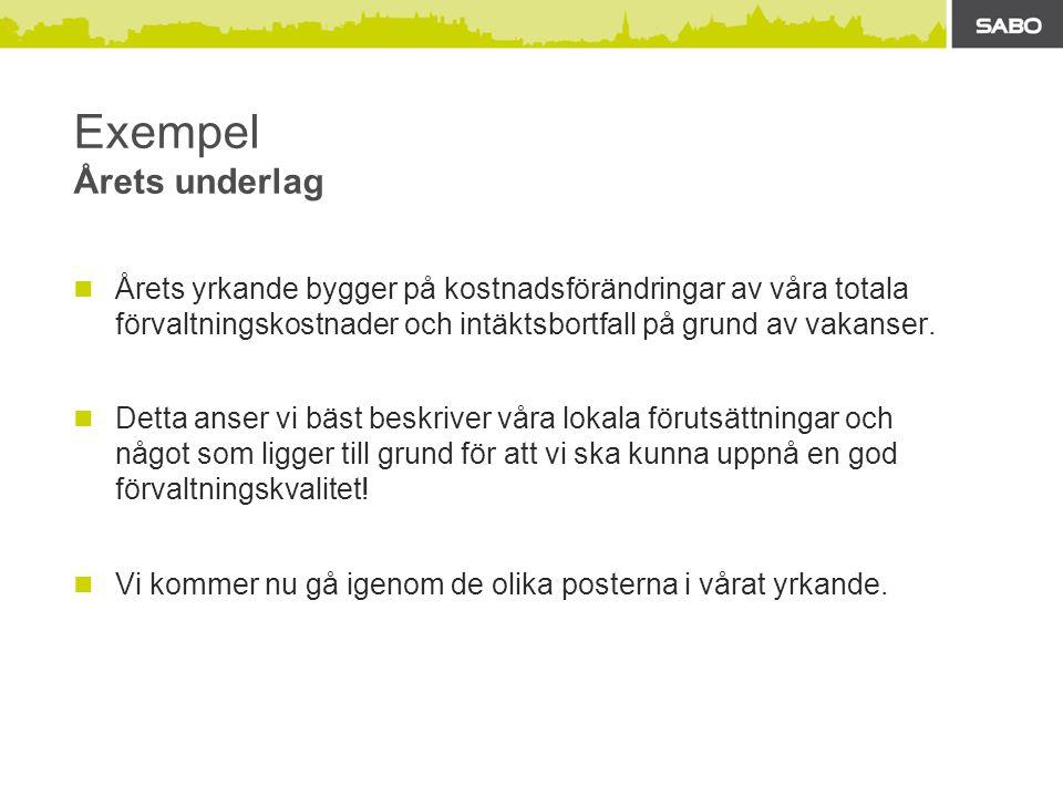 Exempel Ökade vakanser under kommande år  30 lägenheter i Norrort står tomt på grund av att området har lägre attraktivitet.