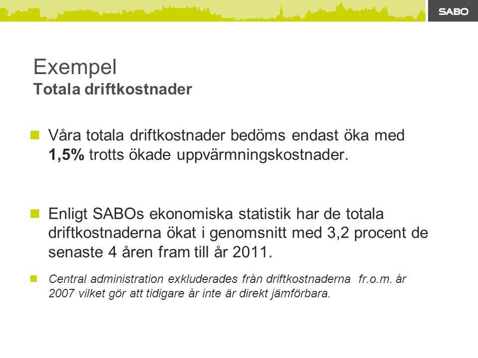 Förhandlingsbar area XXXXÅr 1År 2 KronorKr/kvmKronorKr/kvmFörändring INTÄKTER Förhandlingsbara intäkterxxxxx ????.