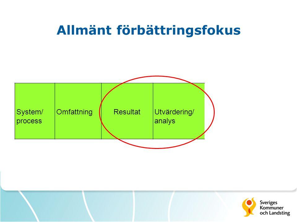 Allmänt förbättringsfokus System/ process OmfattningResultatUtvärdering/ analys