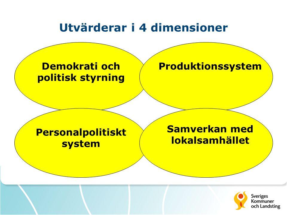 Utvärderar i 4 dimensioner Demokrati och politisk styrning Produktionssystem Personalpolitiskt system Samverkan med lokalsamhället