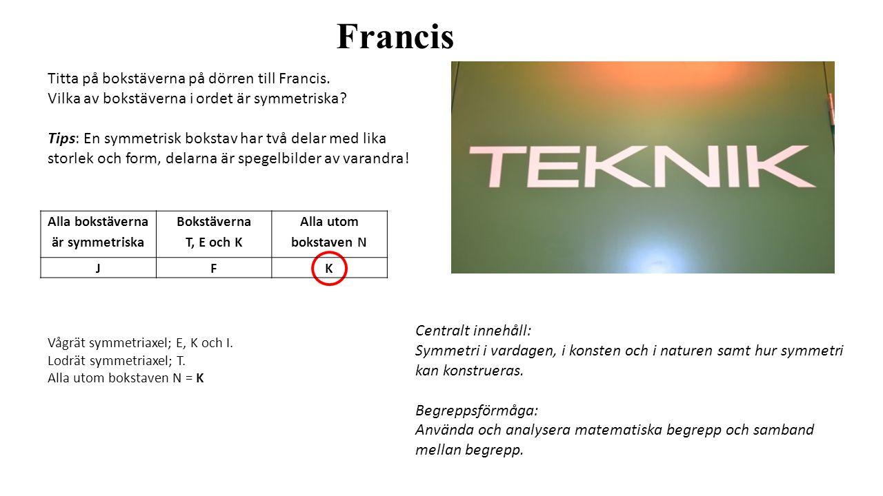 Francis Titta på bokstäverna på dörren till Francis.