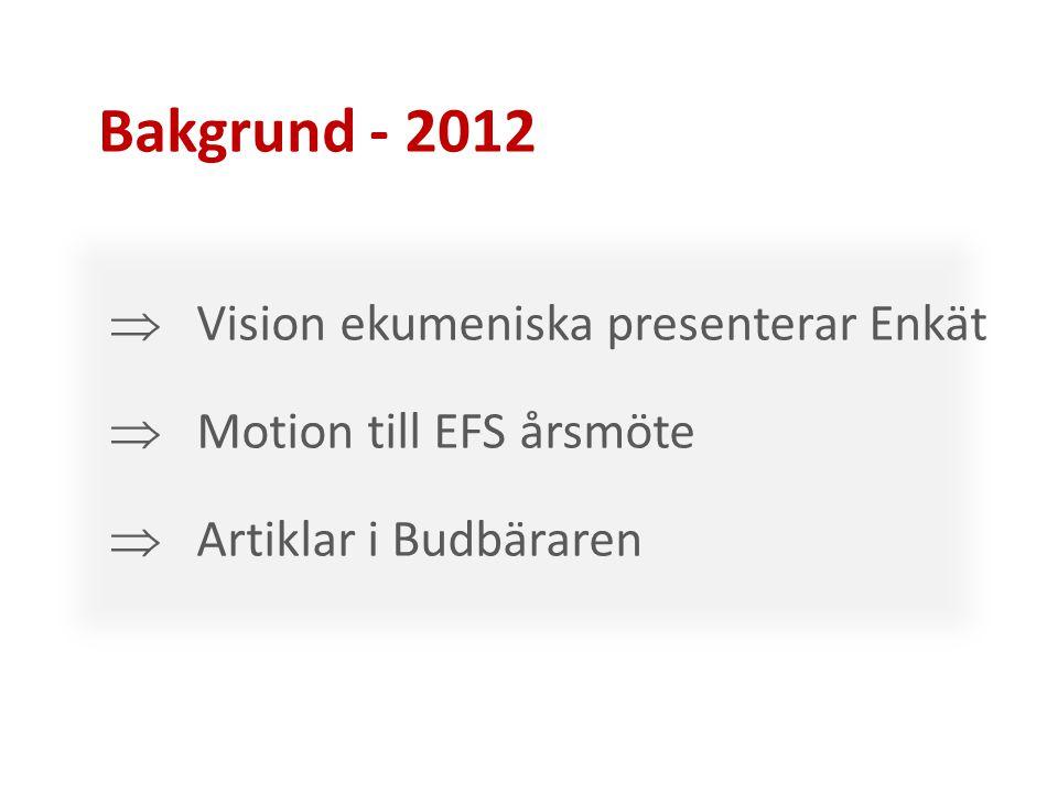 Bakgrund - 2012  Vision ekumeniska presenterar Enkät  Motion till EFS årsmöte  Artiklar i Budbäraren