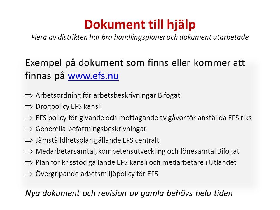 Dokument till hjälp Flera av distrikten har bra handlingsplaner och dokument utarbetade Exempel på dokument som finns eller kommer att finnas på www.e