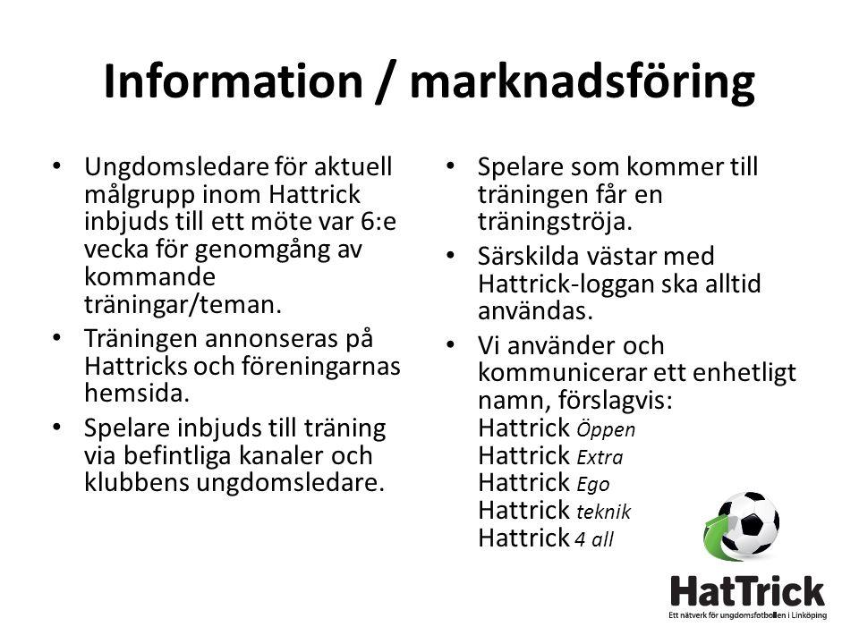 Information / marknadsföring • Ungdomsledare för aktuell målgrupp inom Hattrick inbjuds till ett möte var 6:e vecka för genomgång av kommande träningar/teman.