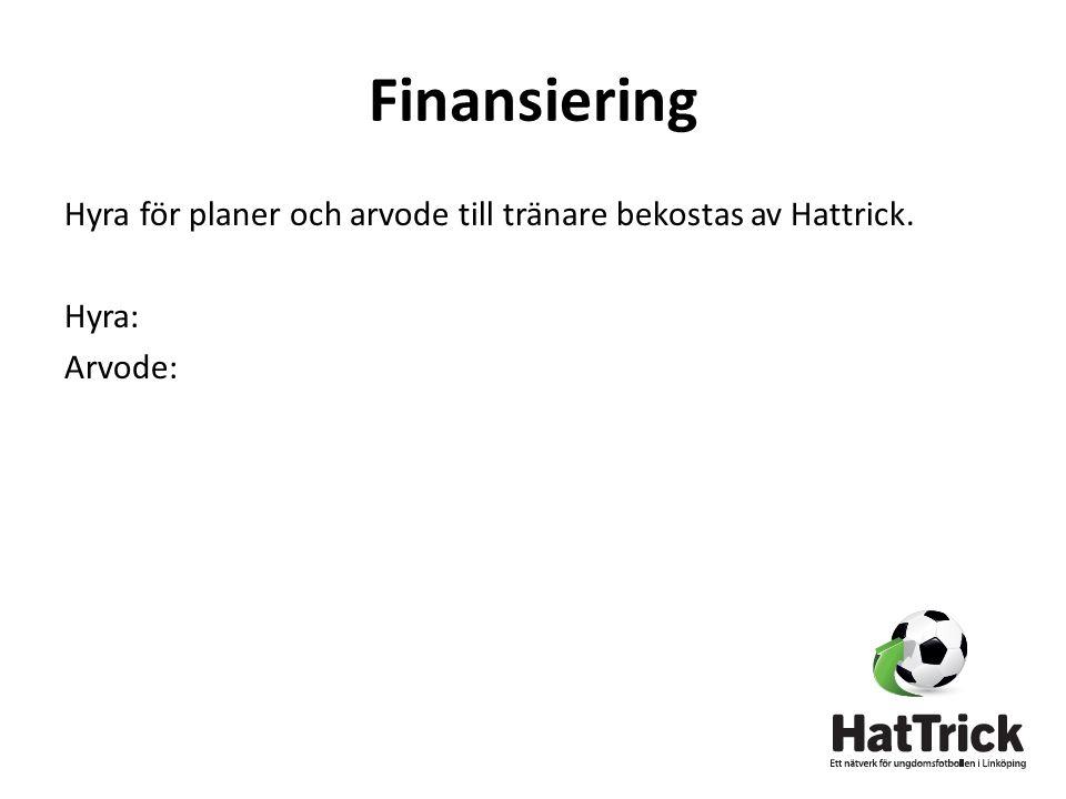 Finansiering Hyra för planer och arvode till tränare bekostas av Hattrick. Hyra: Arvode: