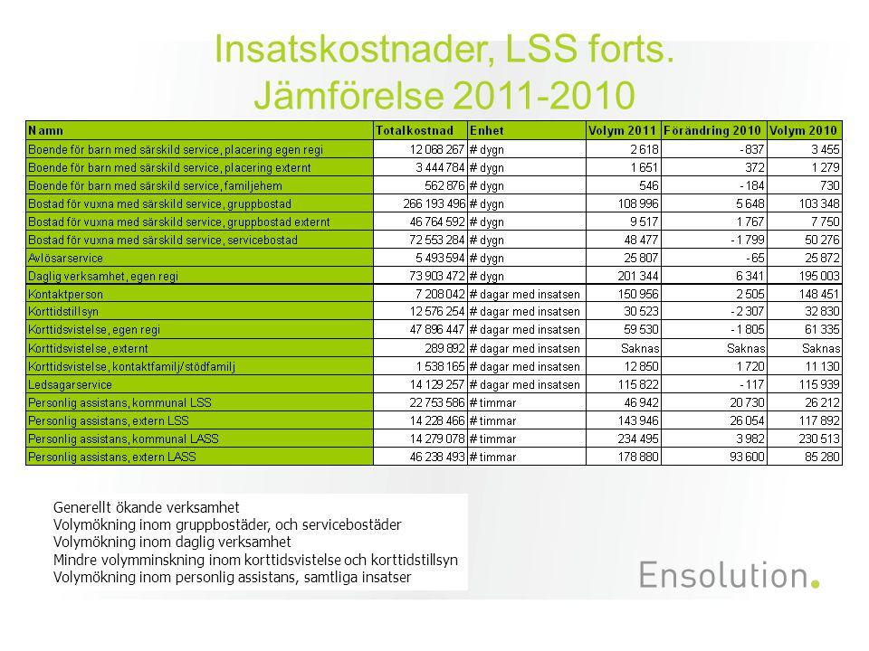 Insatskostnader, LSS forts.