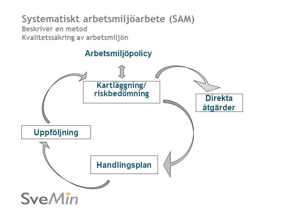 Systematiskt arbetsmiljöarbete (SAM) Beskriver en metod Kvalitetssäkring av arbetsmiljön Arbetsmiljöpolicy Kartläggning/ riskbedömning Handlingsplan U
