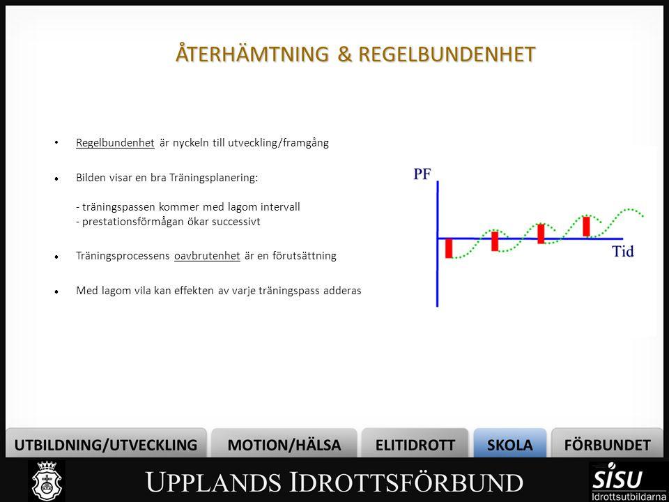 ÅTERHÄMTNING & REGELBUNDENHET • Regelbundenhet är nyckeln till utveckling/framgång  Bilden visar en bra Träningsplanering: - träningspassen kommer me