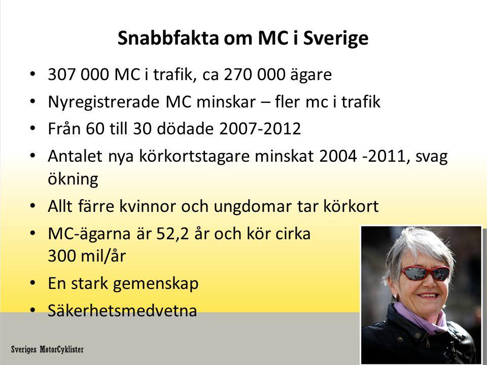 Snabbfakta om MC i Sverige • 307 000 MC i trafik, ca 270 000 ägare • Nyregistrerade MC minskar – fler mc i trafik • Från 60 till 30 dödade 2007-2012 •