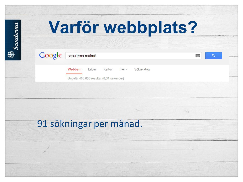 Varför webbplats? 91 sökningar per månad.
