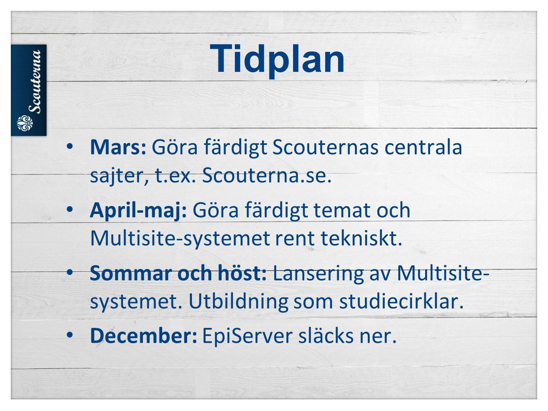 Tidplan • Mars: Göra färdigt Scouternas centrala sajter, t.ex.