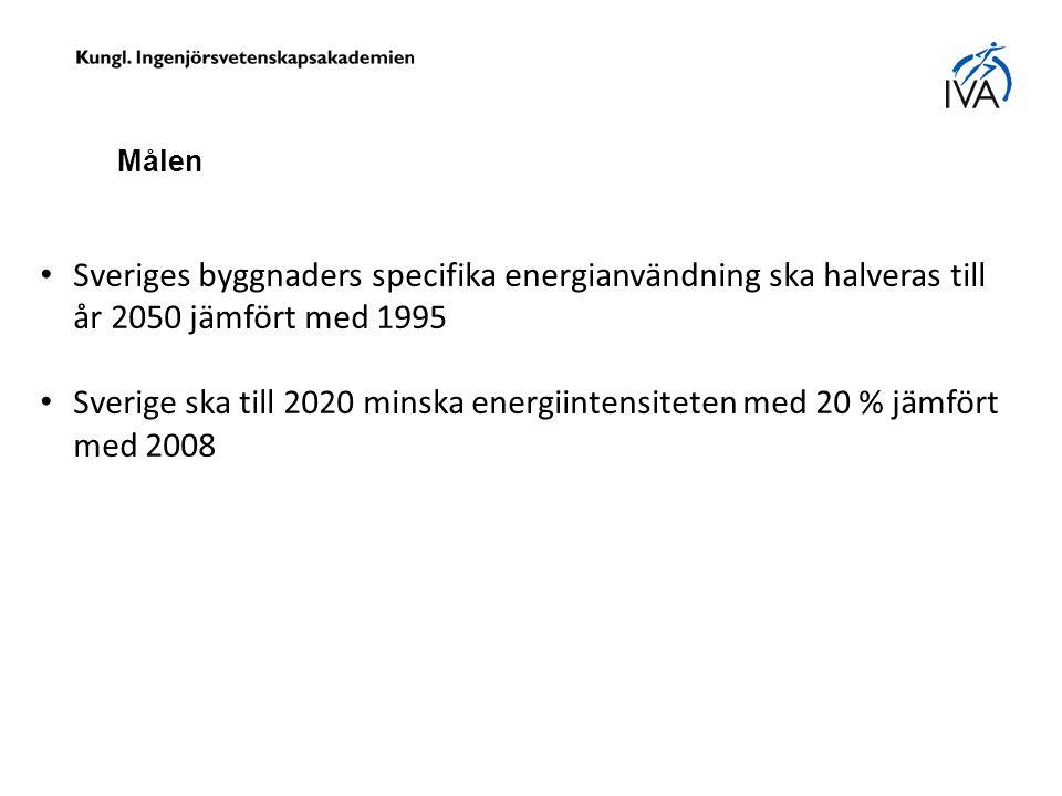 Målen • Sveriges byggnaders specifika energianvändning ska halveras till år 2050 jämfört med 1995 • Sverige ska till 2020 minska energiintensiteten med 20 % jämfört med 2008