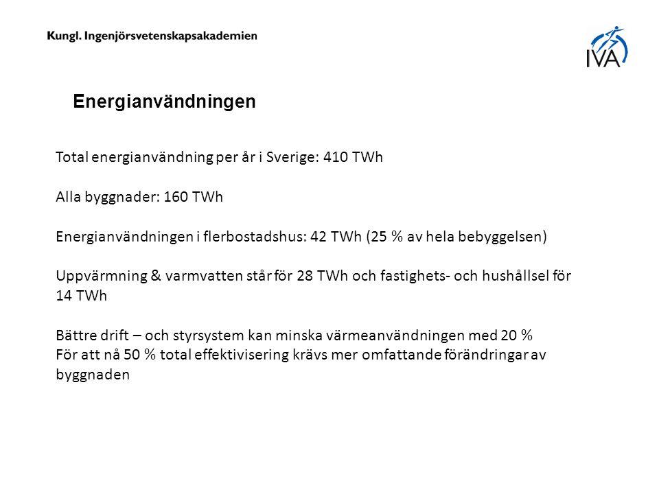 Energianvändningen Total energianvändning per år i Sverige: 410 TWh Alla byggnader: 160 TWh Energianvändningen i flerbostadshus: 42 TWh (25 % av hela bebyggelsen) Uppvärmning & varmvatten står för 28 TWh och fastighets- och hushållsel för 14 TWh Bättre drift – och styrsystem kan minska värmeanvändningen med 20 % För att nå 50 % total effektivisering krävs mer omfattande förändringar av byggnaden