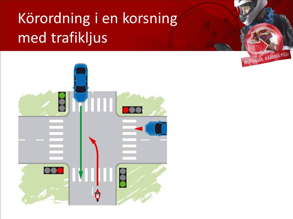 Körordning i en korsning med trafikljus