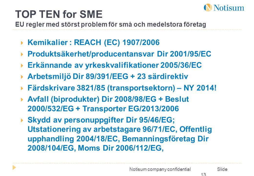 Notisum company confidential Slide 13  Kemikalier : REACH (EC) 1907/2006  Produktsäkerhet/producentansvar Dir 2001/95/EC  Erkännande av yrkeskvalifikationer 2005/36/EC  Arbetsmiljö Dir 89/391/EEG + 23 särdirektiv  Färdskrivare 3821/85 (transportsektorn) – NY 2014.