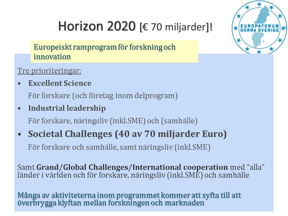 Tre prioriteringar: •Excellent Science För forskare (och företag inom delprogram) •Industrial leadership För forskare, näringsliv (inkl.SME) och (samh