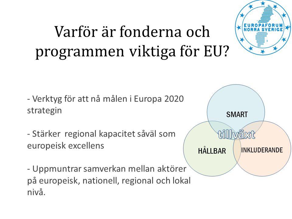Varför är fonderna och programmen viktiga för EU? - Verktyg för att nå målen i Europa 2020 strategin - Stärker regional kapacitet såväl som europeisk