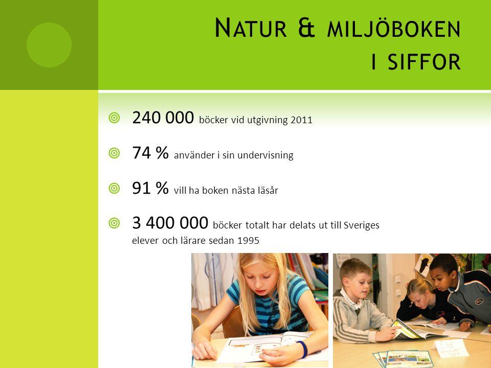 N ATUR & MILJÖBOKEN I SIFFOR  240 000 böcker vid utgivning 2011  74 % använder i sin undervisning  91 % vill ha boken nästa läsår  3 400 000 böcker totalt har delats ut till Sveriges elever och lärare sedan 1995