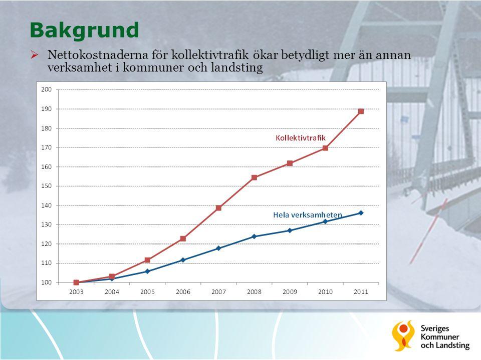 Bakgrund  Nettokostnaderna för kollektivtrafik ökar betydligt mer än annan verksamhet i kommuner och landsting