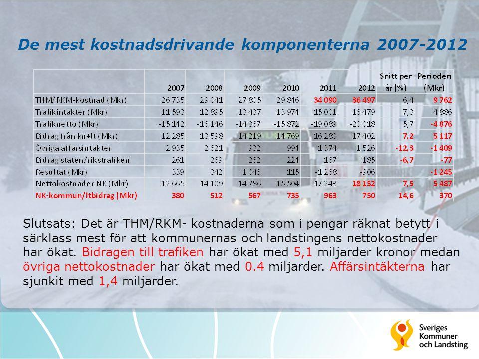 De mest kostnadsdrivande komponenterna 2007-2012 Slutsats: Det är THM/RKM- kostnaderna som i pengar räknat betytt i särklass mest för att kommunernas